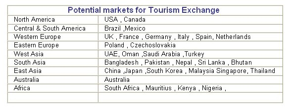 Potential-markets-for-tourism-exchange-india